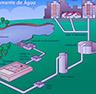 Entrega as casa da água potável